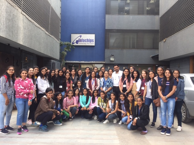 Industrial visit at eInfochips Ahmedabad